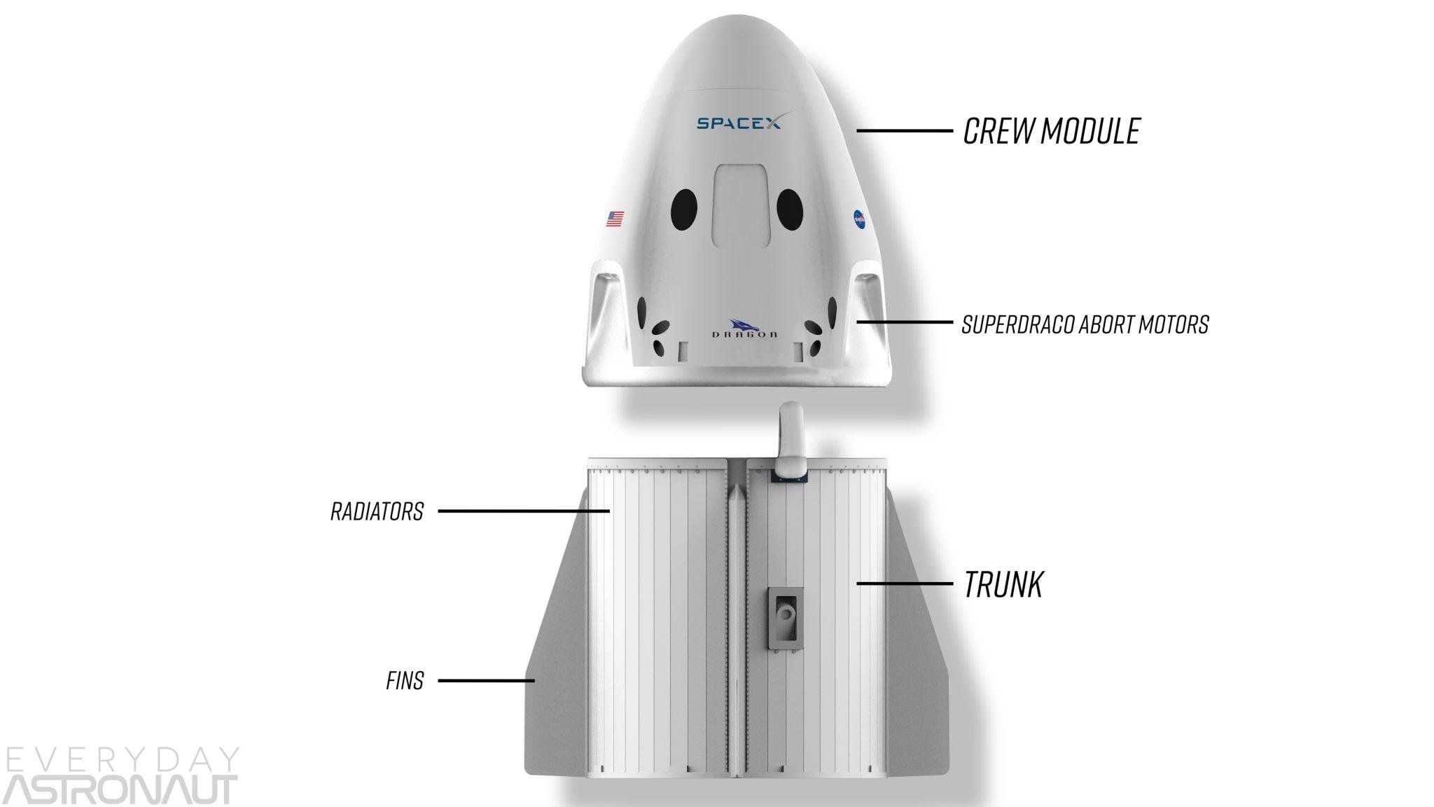 https://www.elonx.cz/wp-content/uploads/2019/10/SpaceX-Crew-Dragon-Parts.jpg